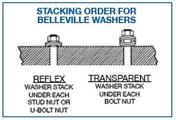 bellevue-washers1.jpg