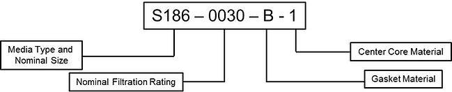S-series-model-number.jpg