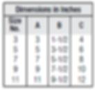 FLUSH MOUNTING SHIELDED GAUGE CHART 2 -