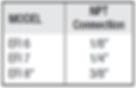 tee handle chart.PNG