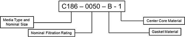 c-series-model-number.jpg