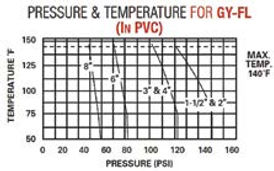 pressure & temp chart.jpg