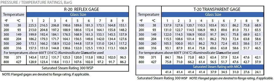 series 20 tables_2.JPG