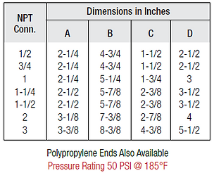 pvc chart.png