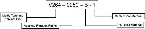 V-Series-Model-Number.jpg