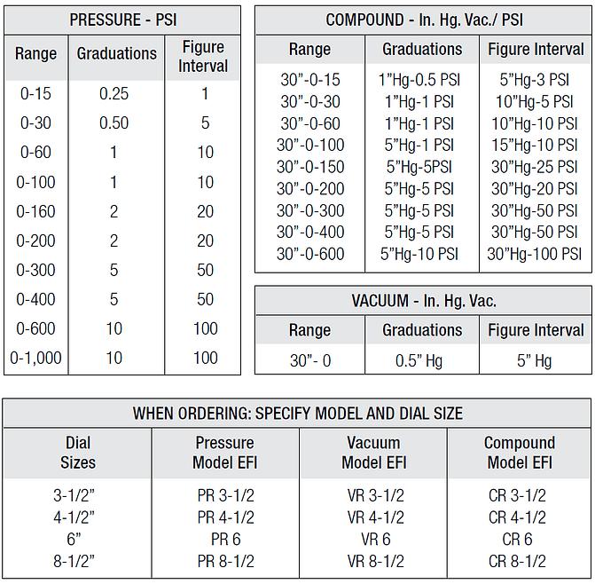 delux gauge chart.PNG