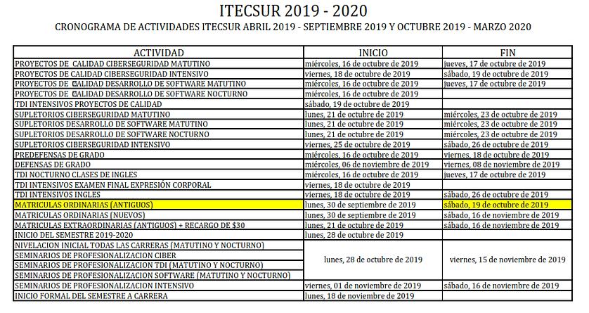 CRONOGRAMA DEFINITIVO  2019-2020 ITECSUR