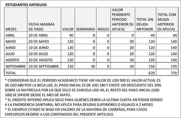 TABLA1 ANTIGUOS.png