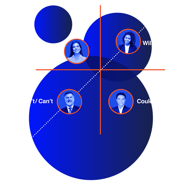 Adaptability Strategy Diagram.png