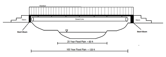 EcoVillage Bridge Drawing 1.png