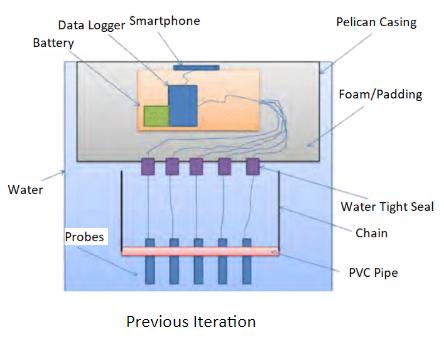 RANA diagram.PNG