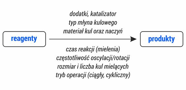 milling parameters0.png