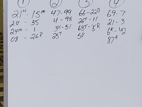 Heat race line up