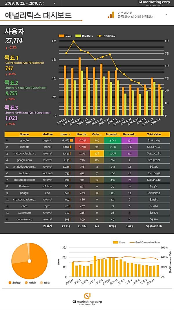 ★GI-Corporation_Analytics_Report (1)-1.p