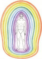 Les différents corps suptils qui entourent le corps physique