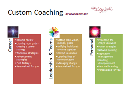 Improve leadership skills, unlock potential, and improve your outlook through coaching