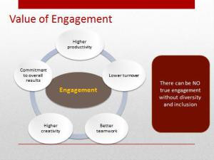 Diversity & Inclusion: Key to Engagement