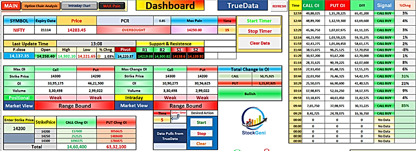 Dashboardn.PNG