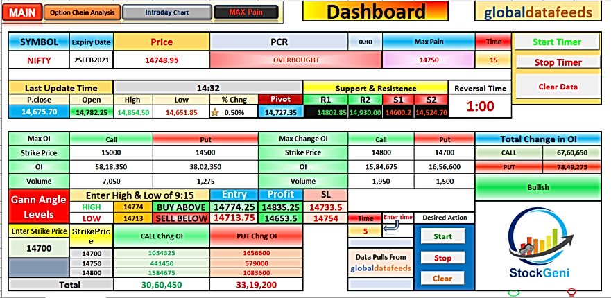 dashboard.PNG