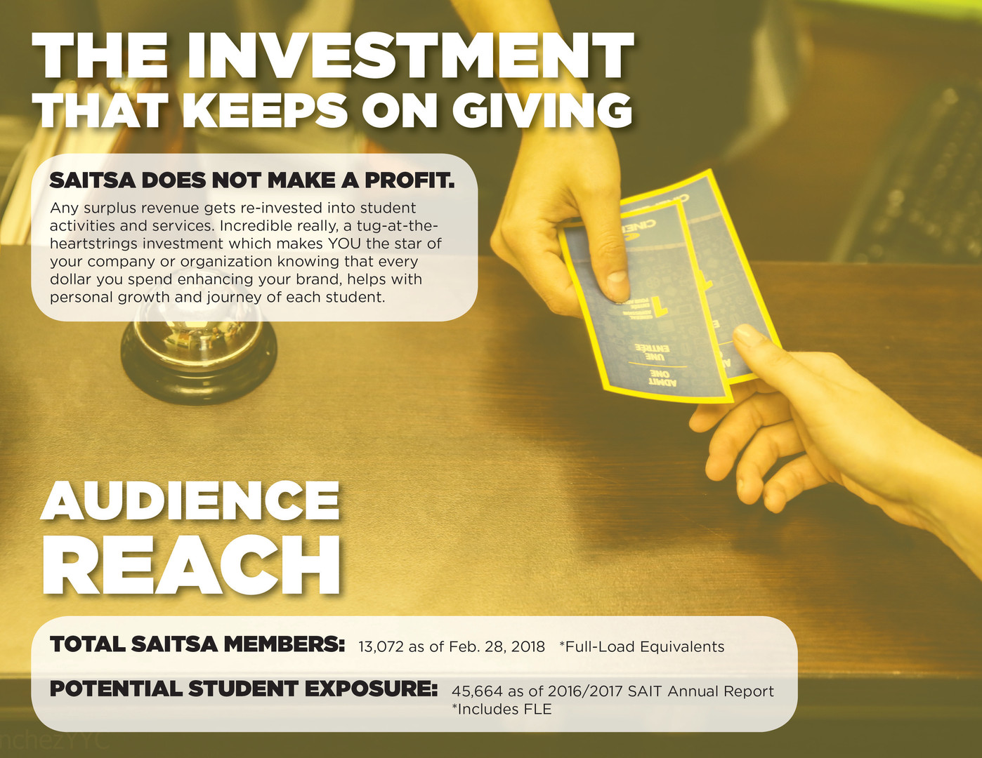 SAITSA Sponsorship Deck - Page 6