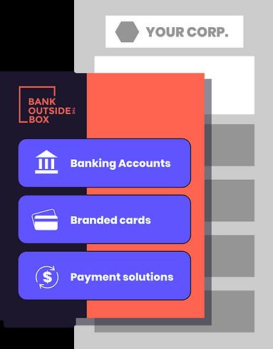 Bank Outside the Box Financial Technology Platform
