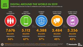Dados da Internet no Brasil 2019