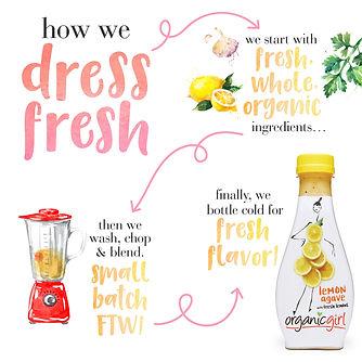 how we dress fresh