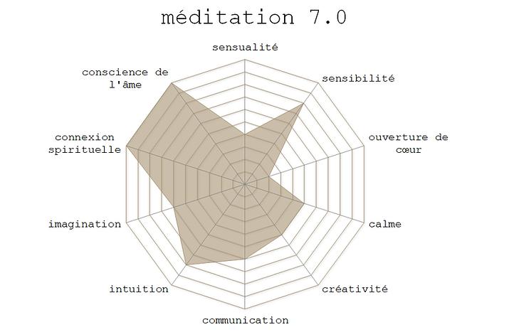 meditation_boussole.png