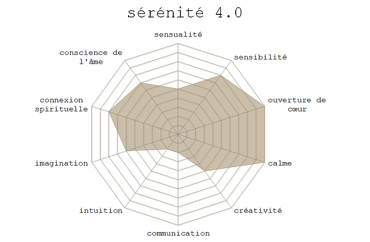 serenite_boussole.png