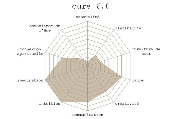cure_boussole.png