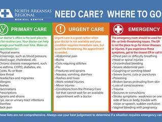 Primary Care vs. Urgent Care vs. ER