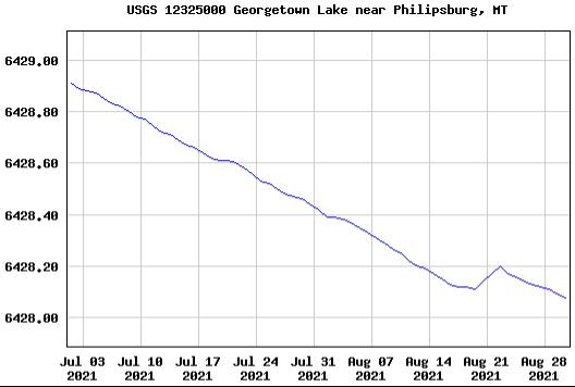 USGS-2 GTL August 2021.png
