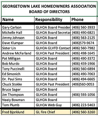 GLHOA Board.png