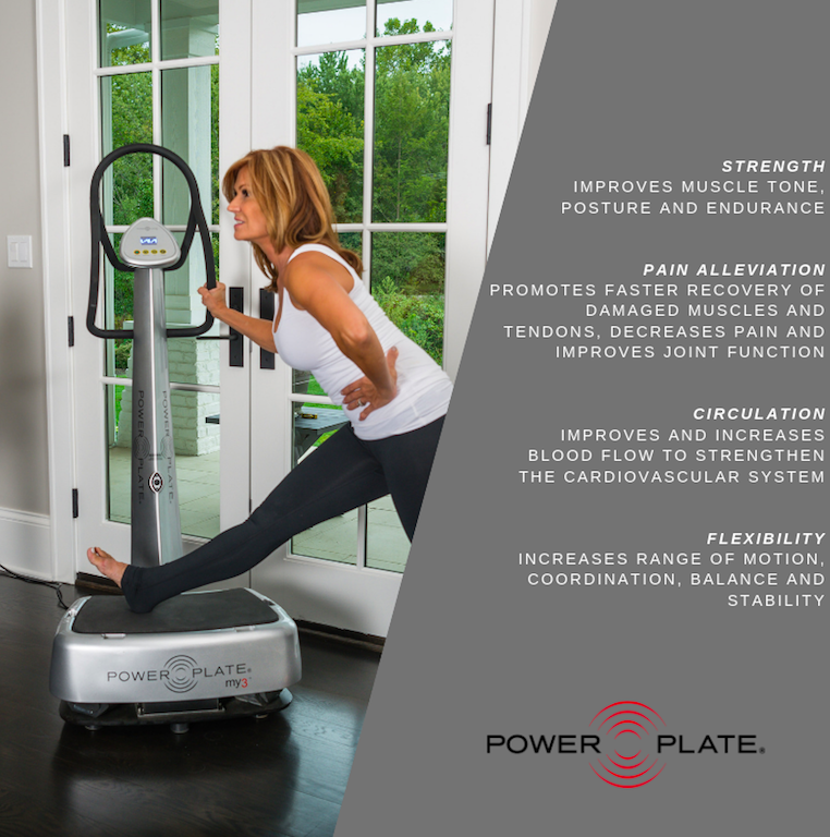 Power Plate Sessions  Training & Therapy