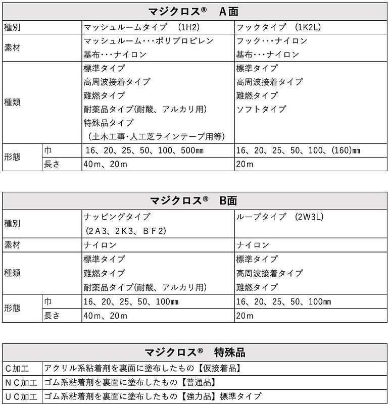マジクロスAB特殊表.jpg