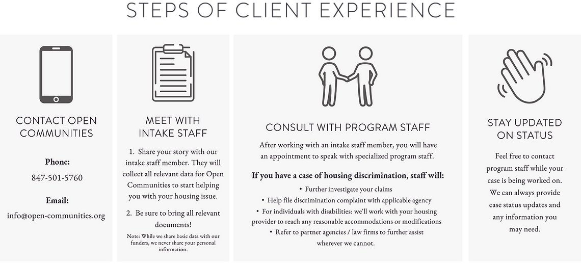 CLIENT EXPERIENCE WORKFLOW INFOGRAPHIC.p
