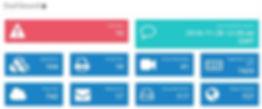DataGuard Dashboard