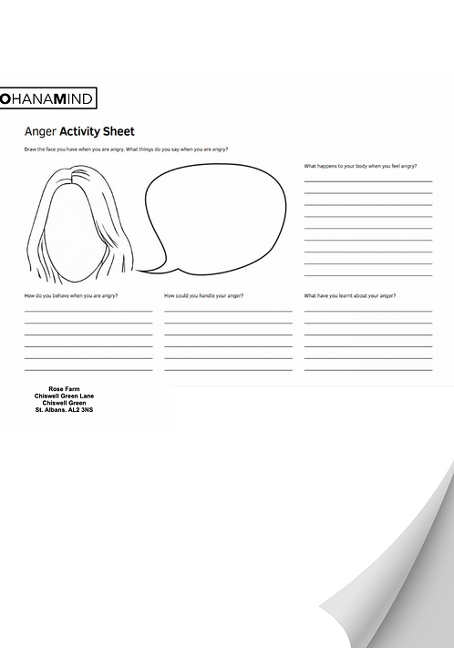 Anger activity sheet (girl)