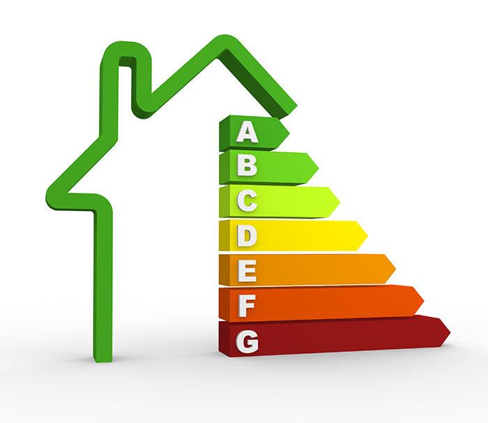 CEE Certificado Eficiencia Energética