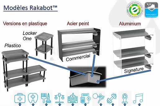 rakabot_gestionsca_modeles.PNG