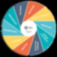 infografico-rh-gestao-de-recursos-humano