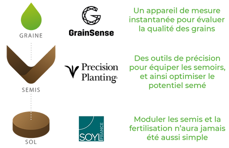 Infographie OC + explications.png