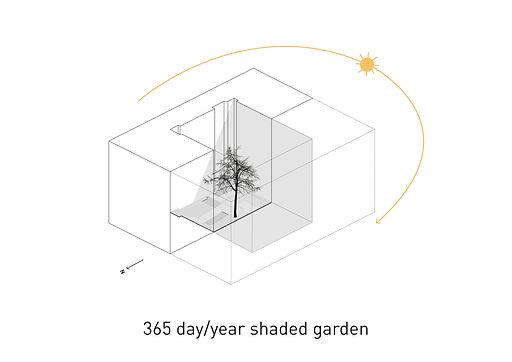 boxi_axo shadow.jpg