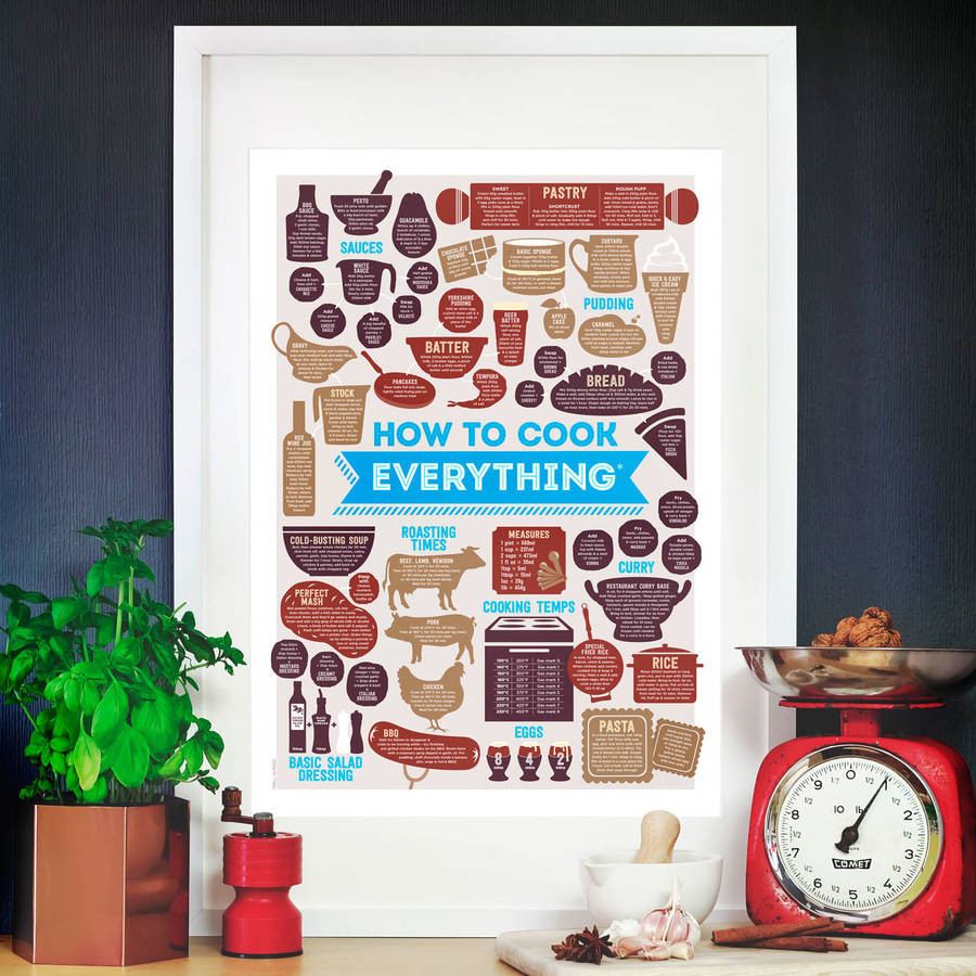 how to cook everything poster