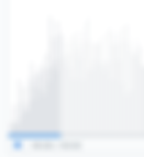 Private cloud storage for all of your projects