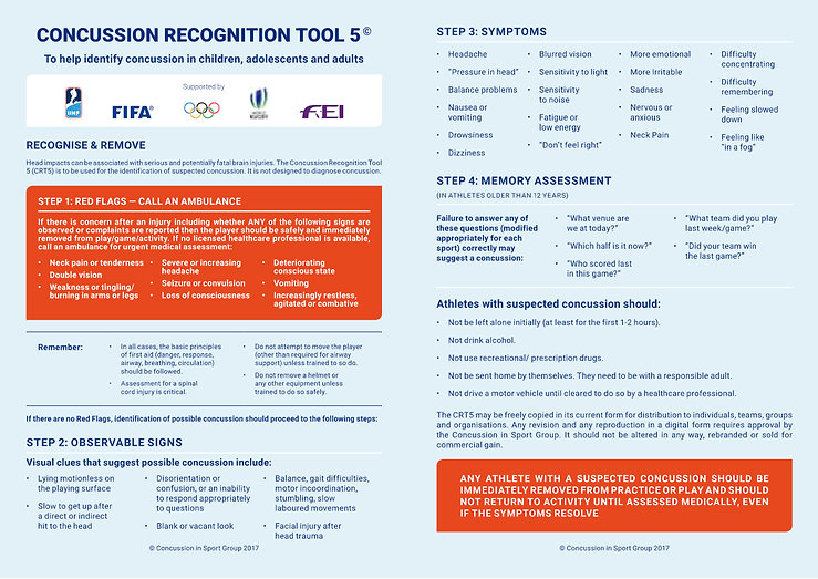 Concussion Recognition Tool 5.jpg