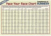 pace_chart_001.jpg