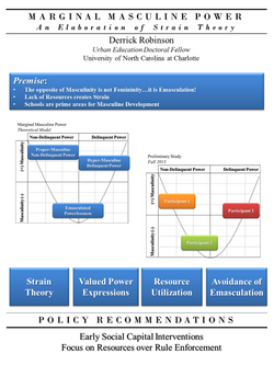 Robinson- CUE 2014 Poster.png