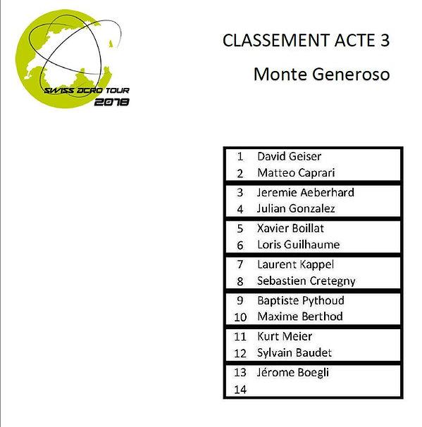 Monte_Generoso.JPG