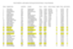 18awtmolv_Final standings.jpg